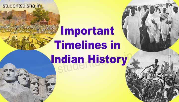 Timeline of Indian History